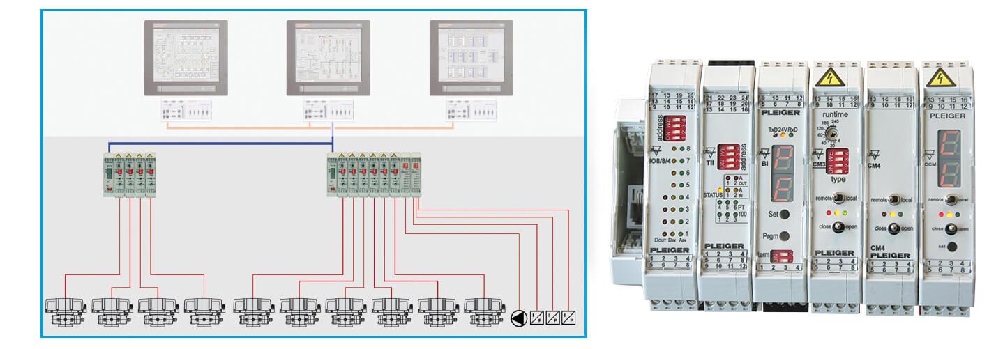 pleiger module